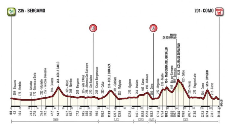 Como: il 13 ottobre torna il Giro di Lombardia