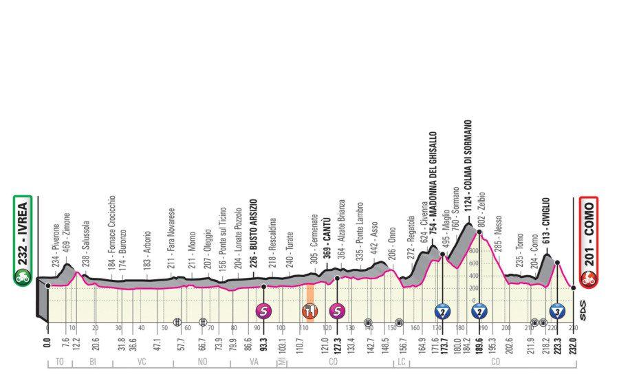 Como in attesa del Giro d'Italia